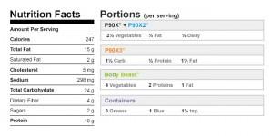 NutritionalData-KaleAndBroccoliSlaw-